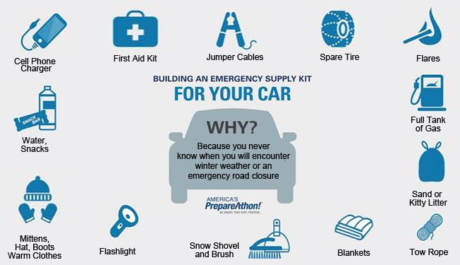 Winter-Safety-Kit[1]